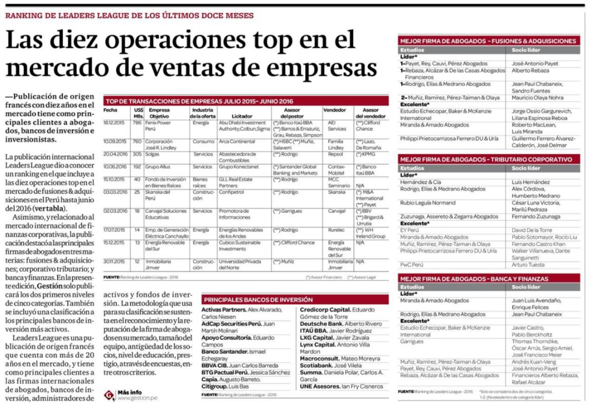 Las diez operaciones top en el mercado de ventas de empresas
